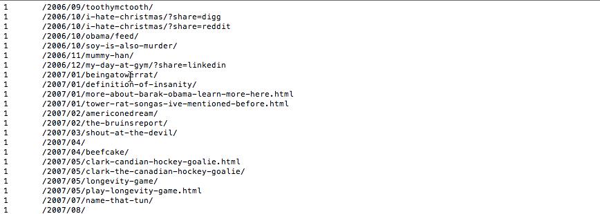 accessed files